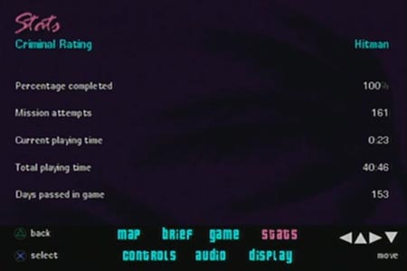 A screen shot of the status screen at the end of Grand Theft Auto Vice City Stories.  It shows 100% complete near the top.