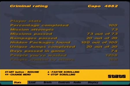 Screenshot showing a still of the game statistics at the end.  It shows the 100% completion as well as other information.  A thing to note was the 73 mission attempts and 73 mission passed.